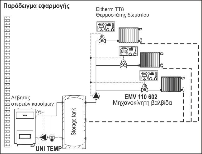 Ηλεκτροβάνα με ενσωματωμένο ρελέ emv110