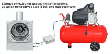 Συστημα αυτοκαθαρισμου με αερα 8bar